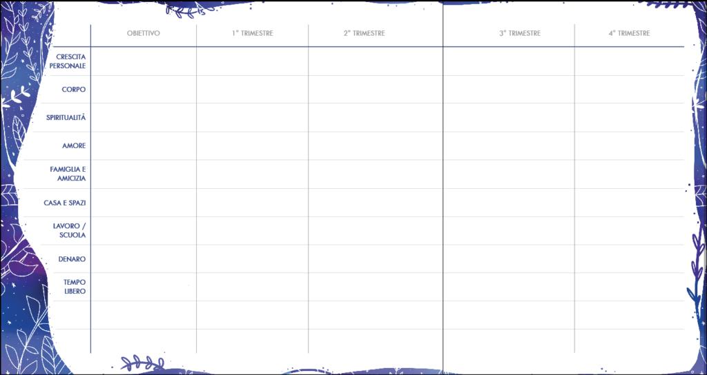Pagine-dellagenda-Amelia-2020-1-1024x544 L'importanza di obiettivi equilibrati