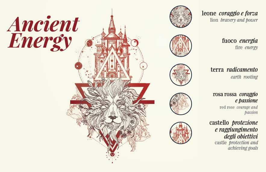 ancient-energy Ancient Energy